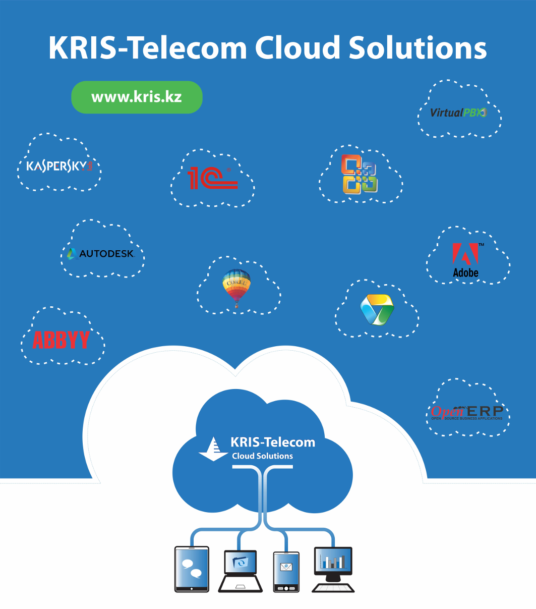 KRIS-Telecom Cloud Solutions